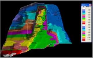 標高色分け表示 3Dレーザースキャナーデータの活用