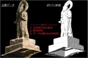 3Dレーザースキャナー 文化財編