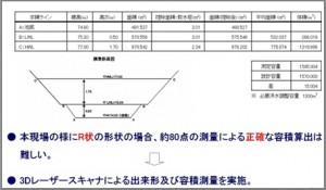光波使用時の測量と3Dレーザースキャナー使用時の比較