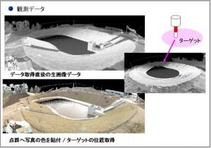 3次元レーザースキャナーでデータを取得
