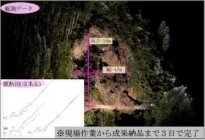 災害現場 3Dレーザースキャナー観測イメージ