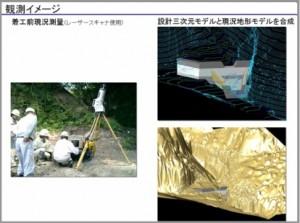 観測状況|3Dレーザースキャナー