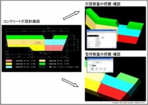 計画三次元モデル|コンクリート打設