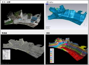3Dレーザースキャナー使用後のモデル表現方法を紹介