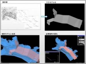 3Dモデル化と地形との合成イメージを紹介