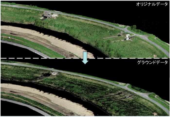 UAVレーザ計測データをグランドデータ化